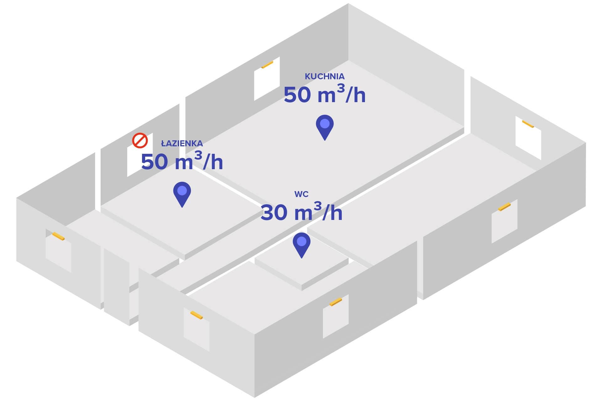 Jak rozmieścić nawiewniki okienne wmieszkaniu dla prawidłowego działania wentylacji