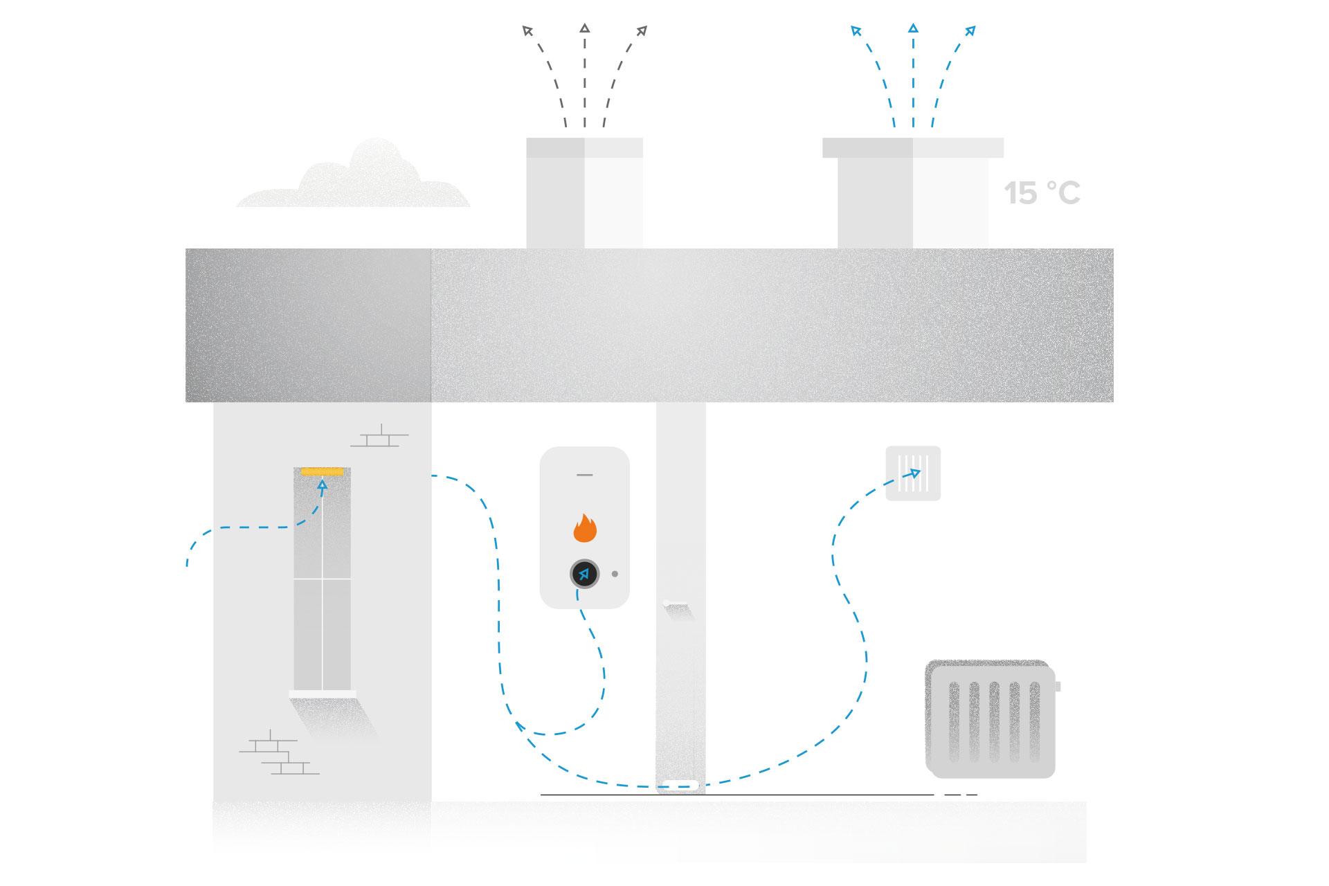 Wentylacja okienna - prawidłowe przepływ powietrza przez nawietrzak okienny