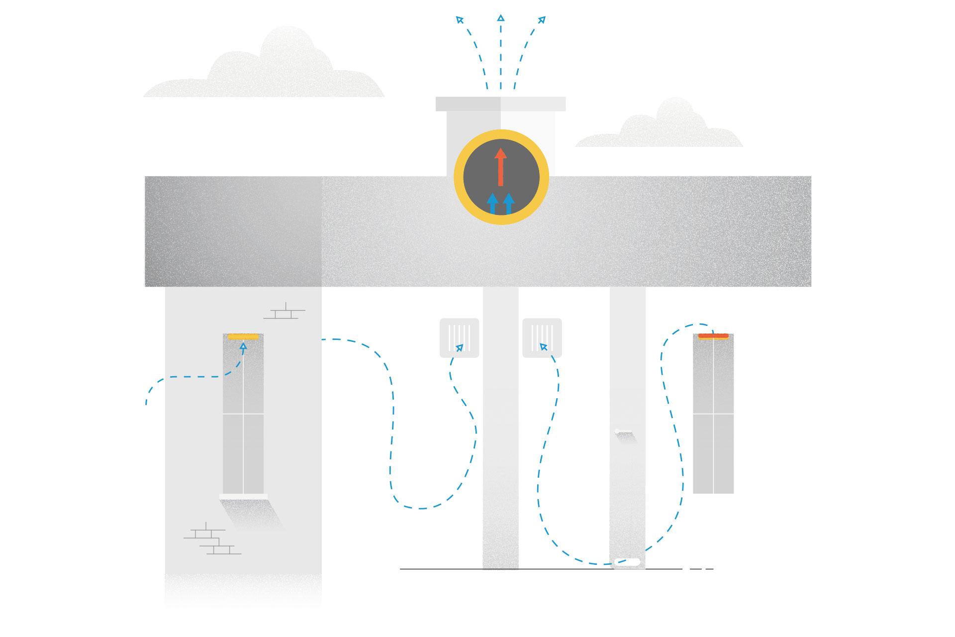 Sposób działania wentylacji grawitacyjnej - powietrze wpływa przez nawiewnik okienny izostaje odprowadzone kratkąwentylacyjną